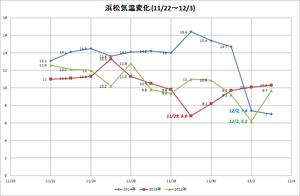 Hamamatsu_11221203