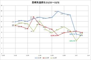 Toyohashi_11221203